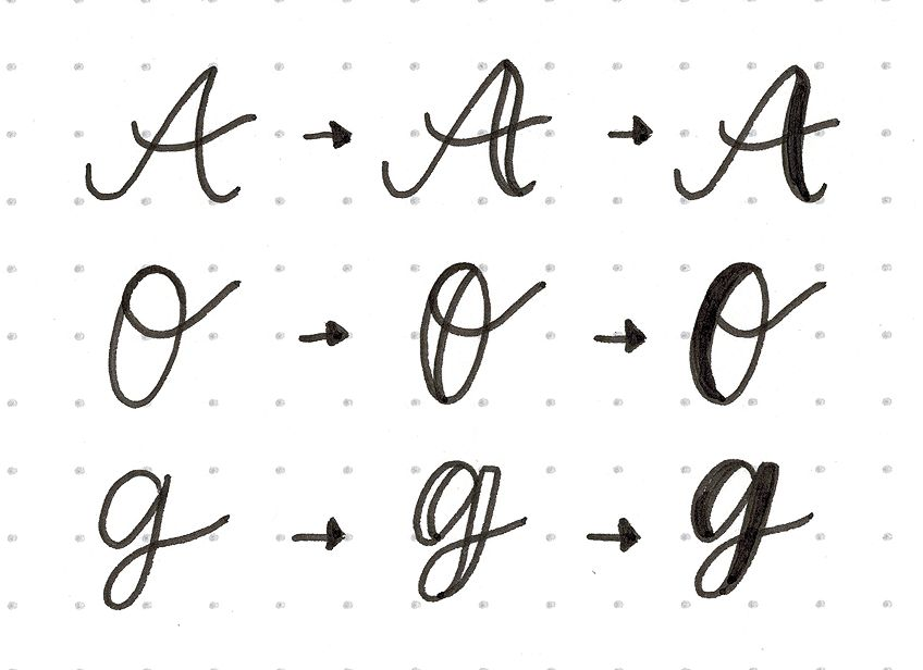 Hand-Lettering How-To 1