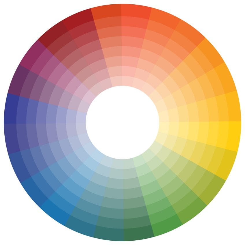 Color Wheel for How to Make Yellow