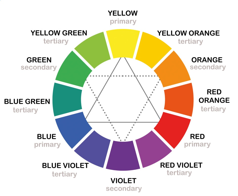 color mixer wheel