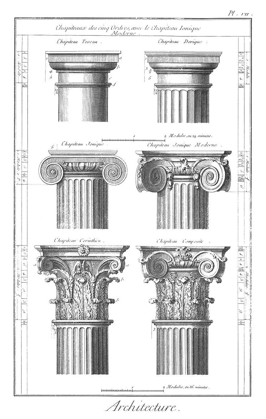 Classical Architecture Elements