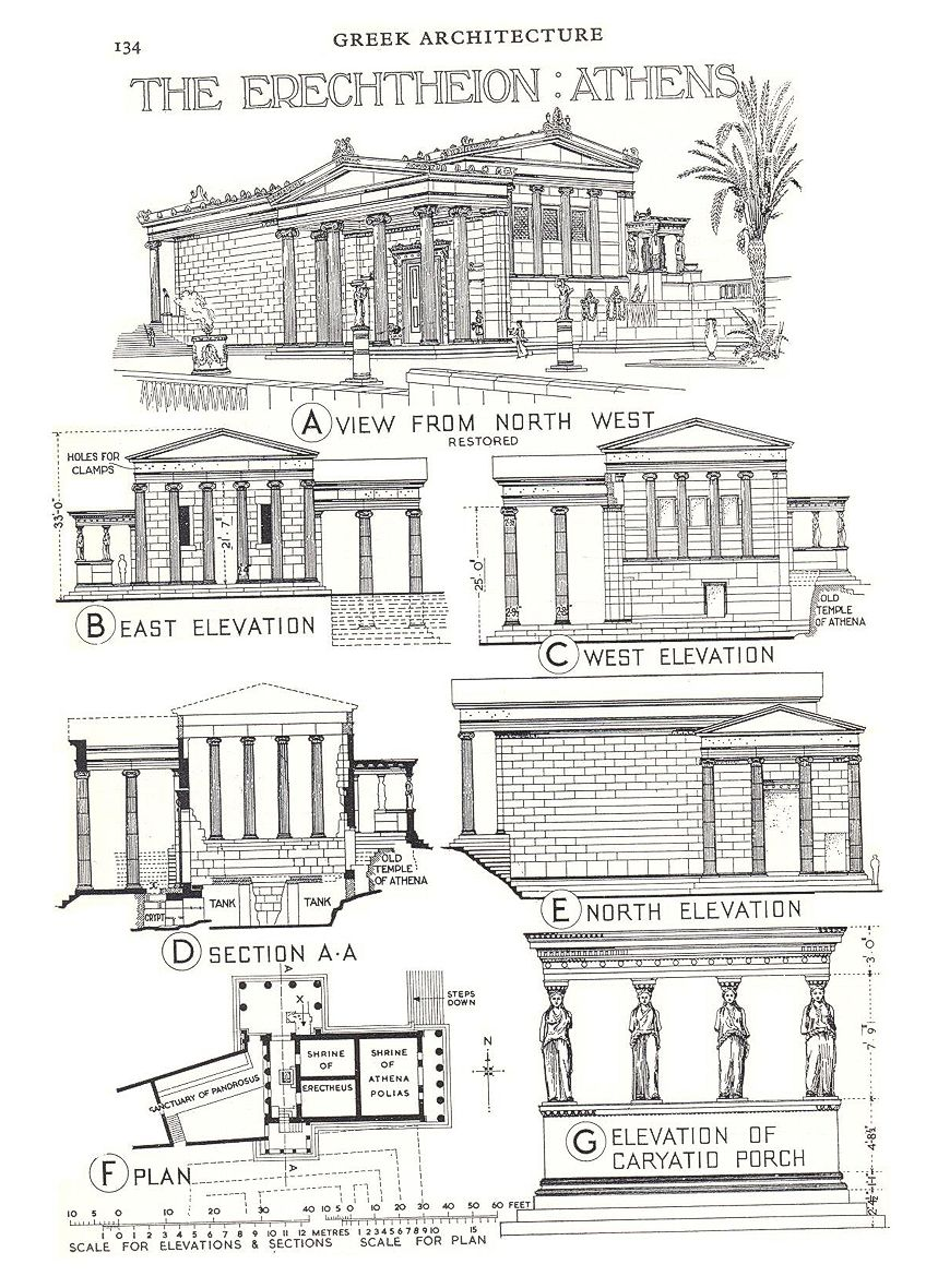 Views of a Classical Building