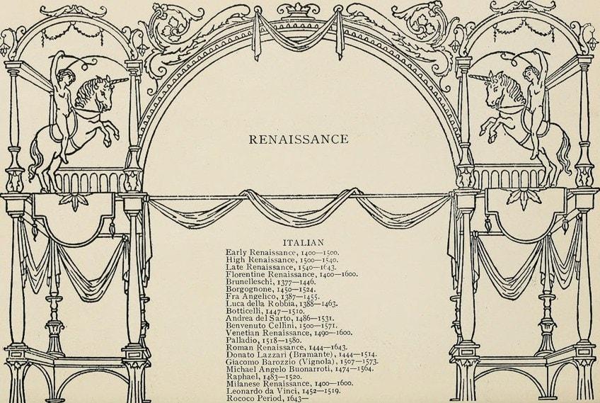 When Did the Renaissance End